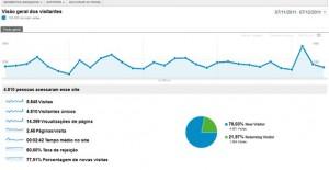 google analytics para iniciantes -2